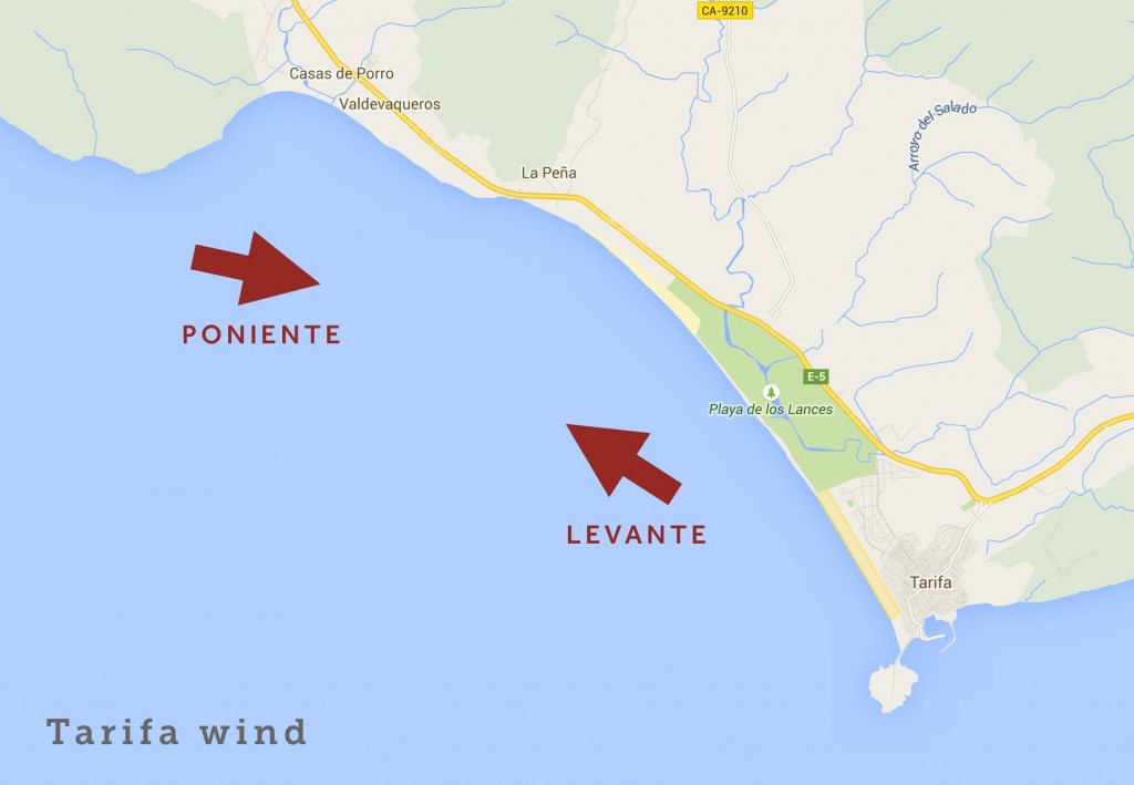 Wind directions in Tarifa, Spain